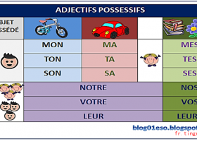 主有形容词 adjectifs possessifs