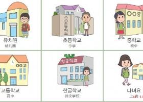 韩语词汇-学校