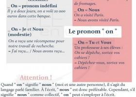 【法语语法】代词on