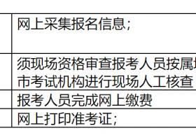 2020年CATTI韩语考试报名时间:河北省