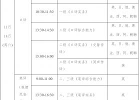 2020年CATTI韩语考试报名时间:贵州省