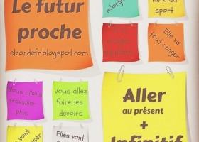 【法语语法】Le futur proche最近将来时