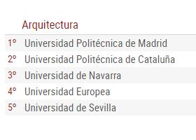 出国去西班牙留学可选的建筑专业有哪些学校?