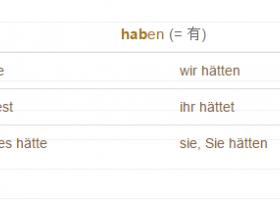 德语虚拟式 II