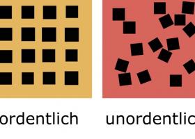 最重要的100组反义词:ordentlich – unordentlich