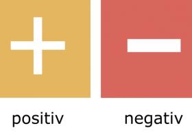 最重要的100组反义词:positiv – negativ