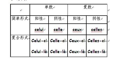 基础语法简要总结十八 指示代词